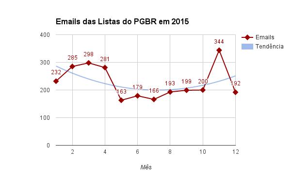 Ranking_2015_mes